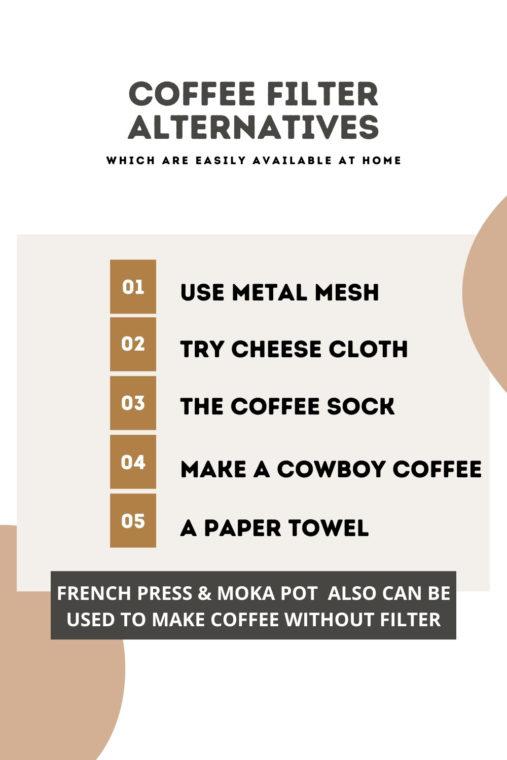Coffee Filter Alternatives