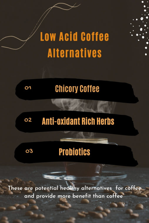 Low Acid Coffee Alternatives
